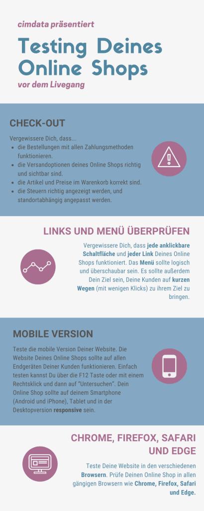 Infografik über das Testing eines Online Shops vor Livegang